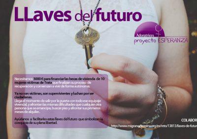 Llaves del futuro