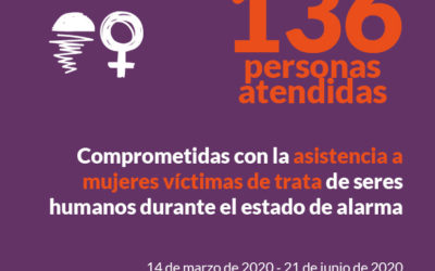 Comprometidas con la asistencia a mujeres víctimas de trata de seres humanos durante el estado de alarma